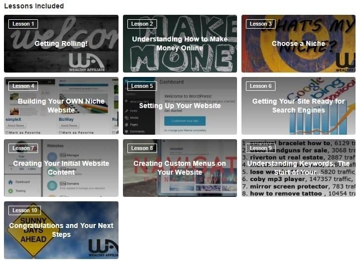 Training On Ranking Websites