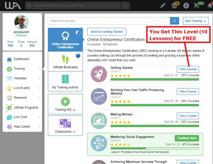 Learn to Make Money Like Lyft App