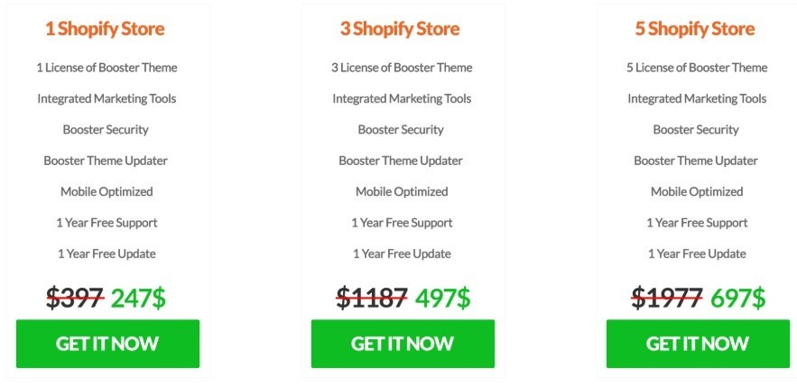 High Converting Shopify Theme Prices