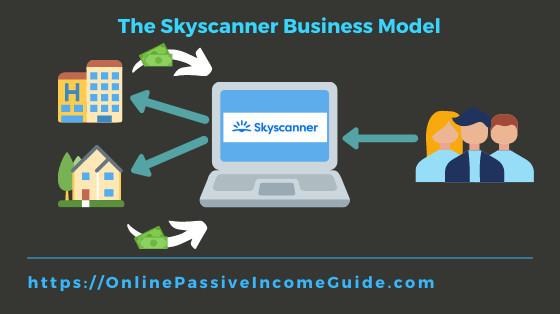 Skyscanner Business Model