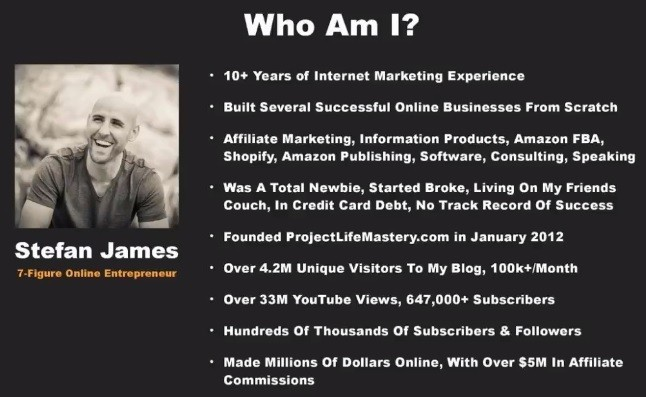 What Is Affiliate Marketing Mastery