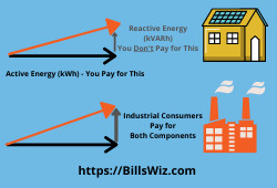 Using Capacitors for Different Consumers