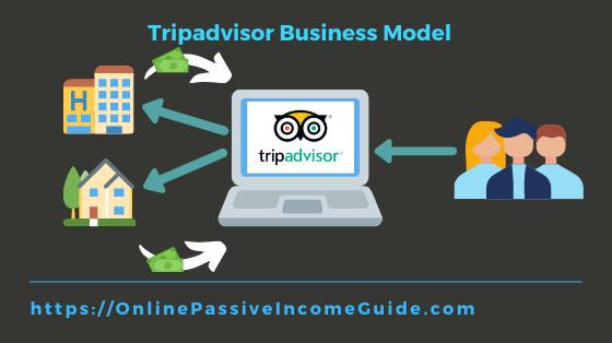 Tripadvisor Business Model