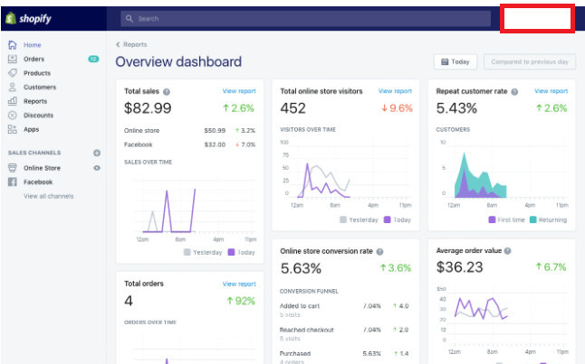 Shopify Vs. WordPress Dropshipping Easiness