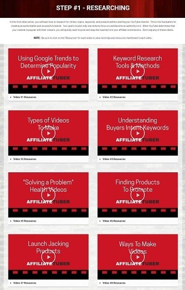 Video Lessons Of Affiliate Tuber