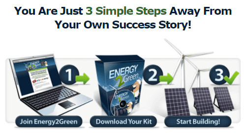 How Energy2Green Works
