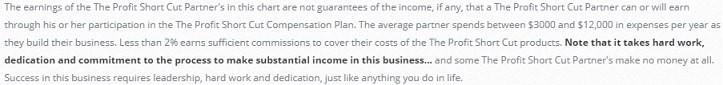 The Profit Shortcut Income Disclaimer
