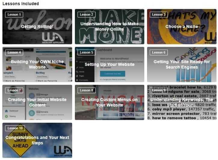Passive Profit Pages Alternative