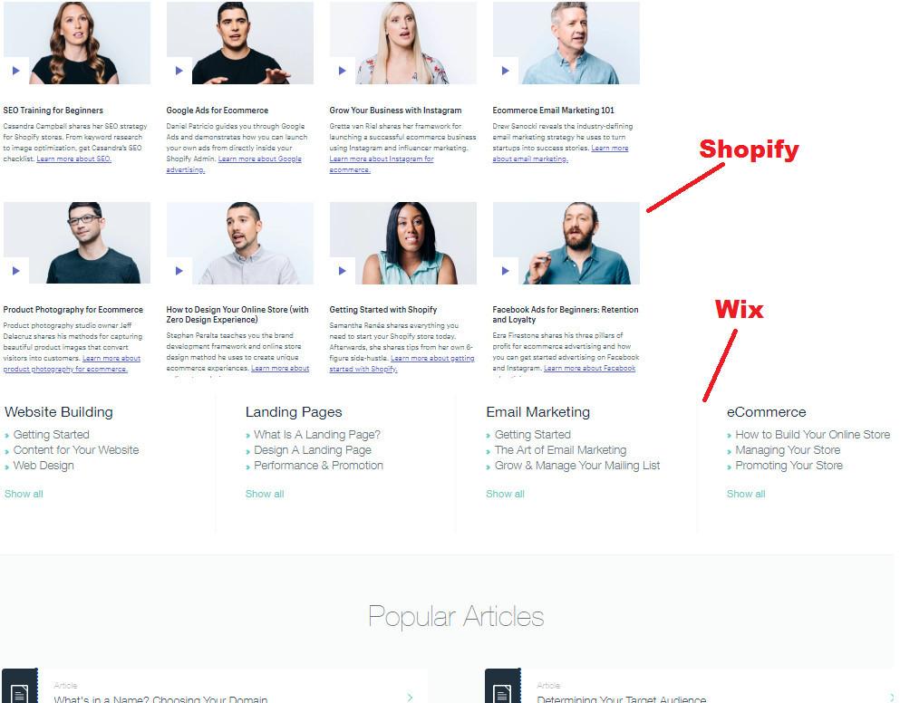 Shopify Vs. Wix Academy