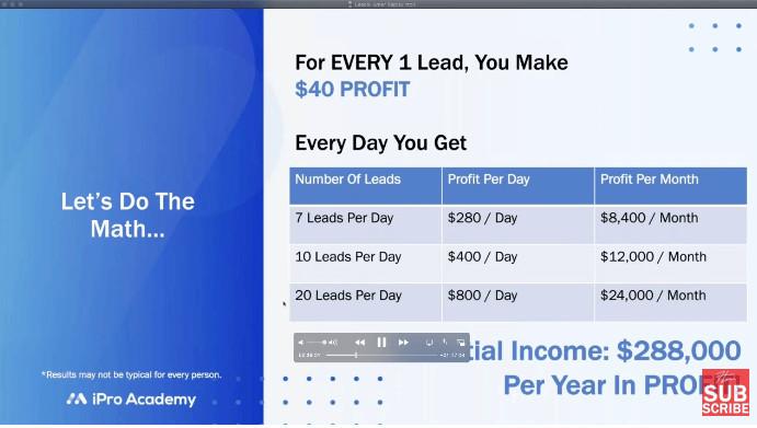 Make Money with LeadsHunter