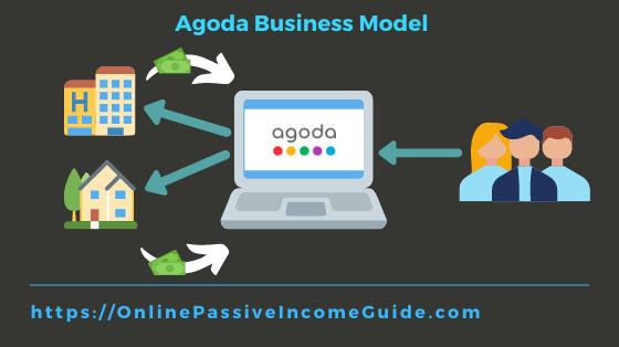 Agoda.com Business Model