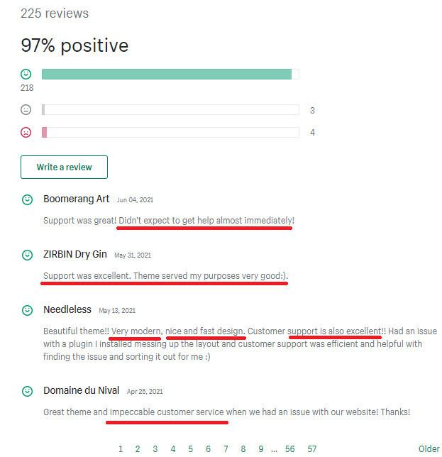 Parallax Theme User Reviews
