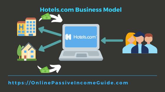 Hotels.com Business Model