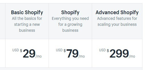 Different Shopify Plans