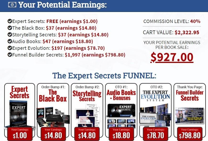 Expert Secrets Funnel Earnings