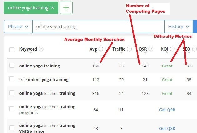 Finding Keywords To Rank Without Backlinks