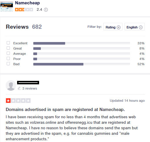 Namecheap Customer Reviews