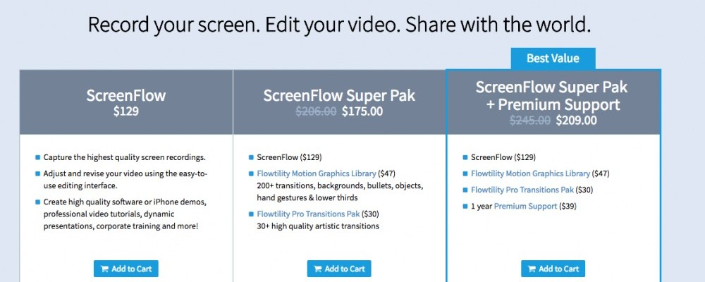 Why Everyone's Talking About Screenflow
