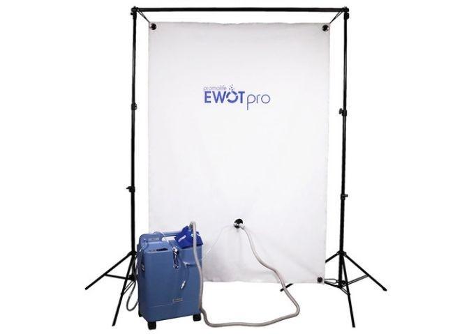 EWOT PRO Kit banner