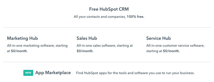 HubSpot's Marketing Software - Marketing, Sales, and Service Hub Graphic