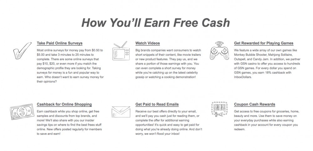 inboxdollars how to earn cash graphic