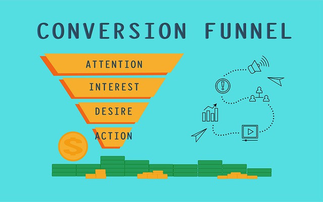 The Home Business Academy - Conversion Funnel Graphic