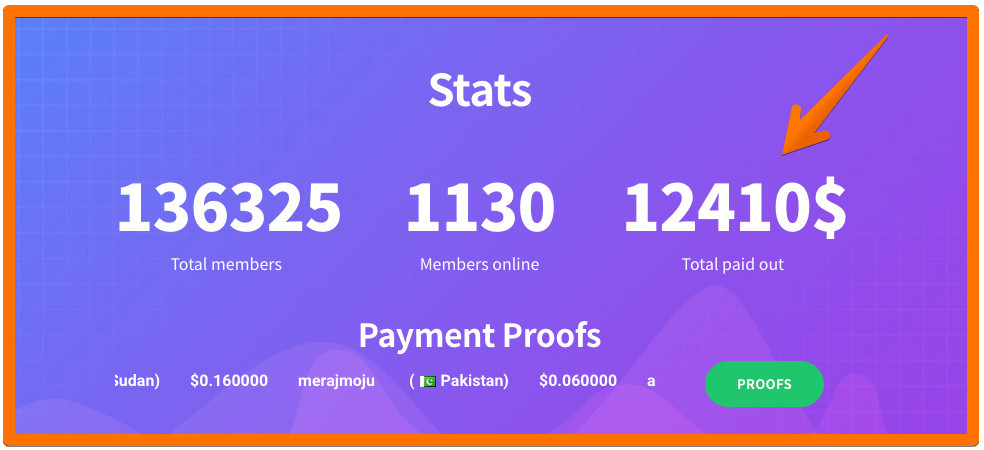 Clicks Genie Review - Stats Graphic
