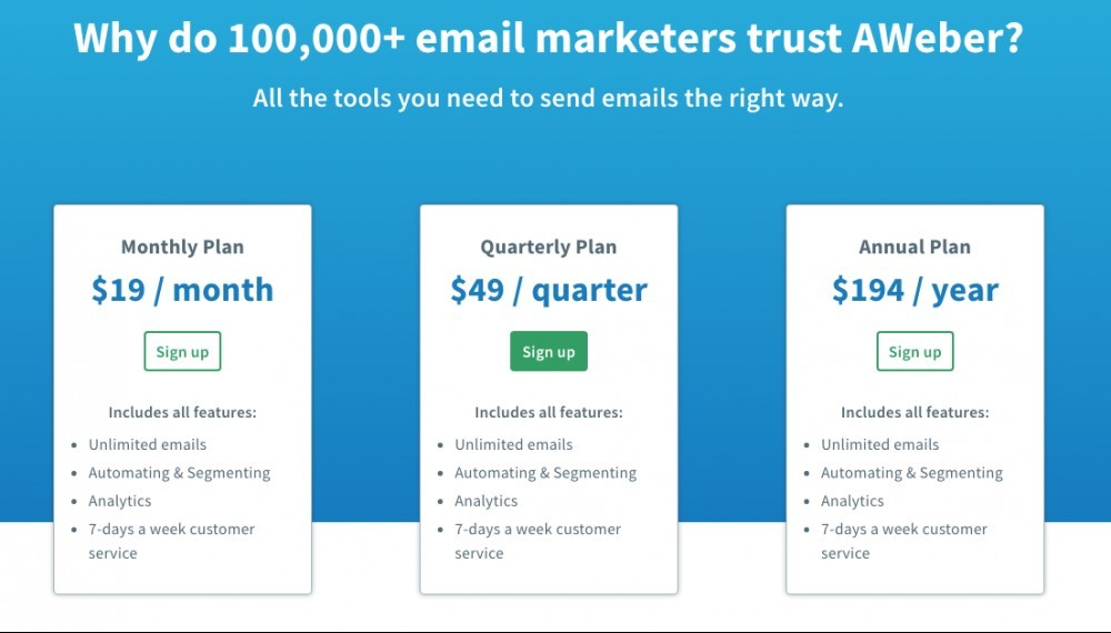 Aweber email marketing graphic