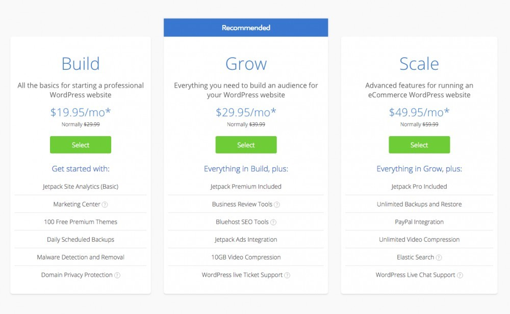 Bluehost's Pricing Plans & Review - Plans