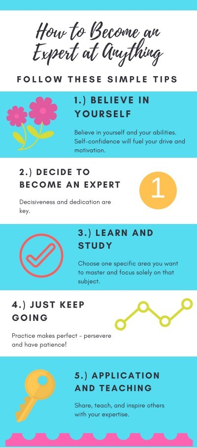 infographic how to become at expert at anything