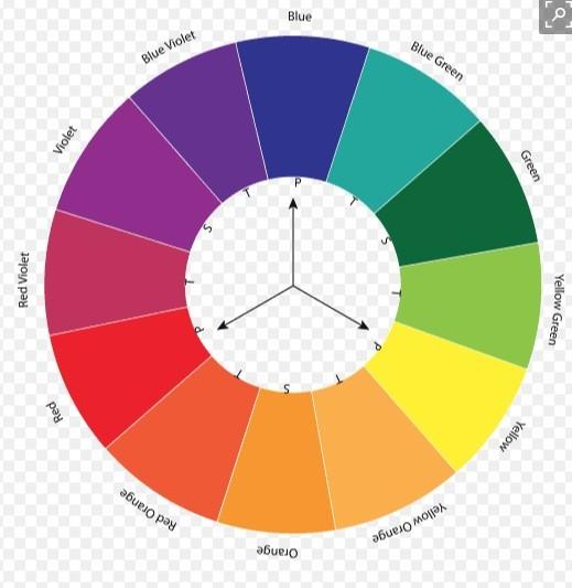 Wedding Color Ideas - color Wheel