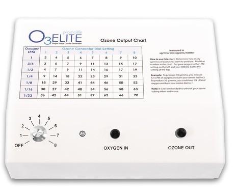 03Elite ozone generator