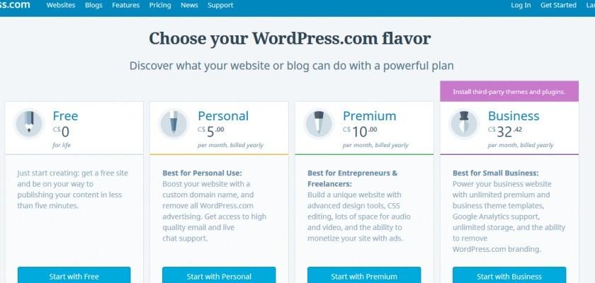 make money at home wordpresscom