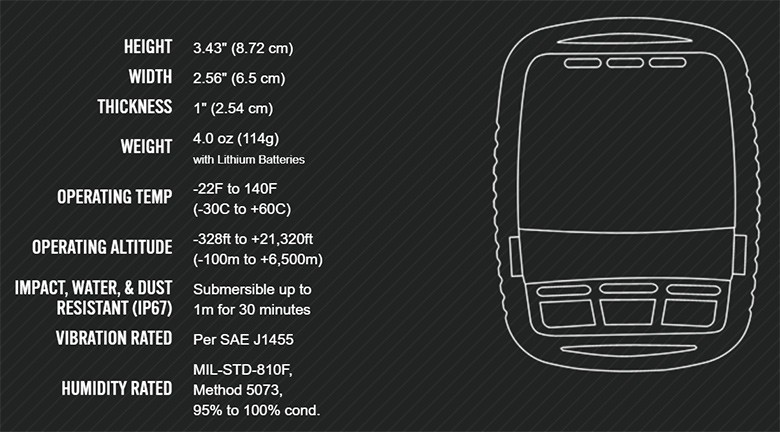SPOT Gen3 Specifications
