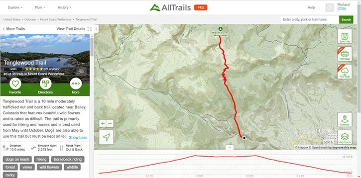 AllTrails Colorado - Tanglewood Trail