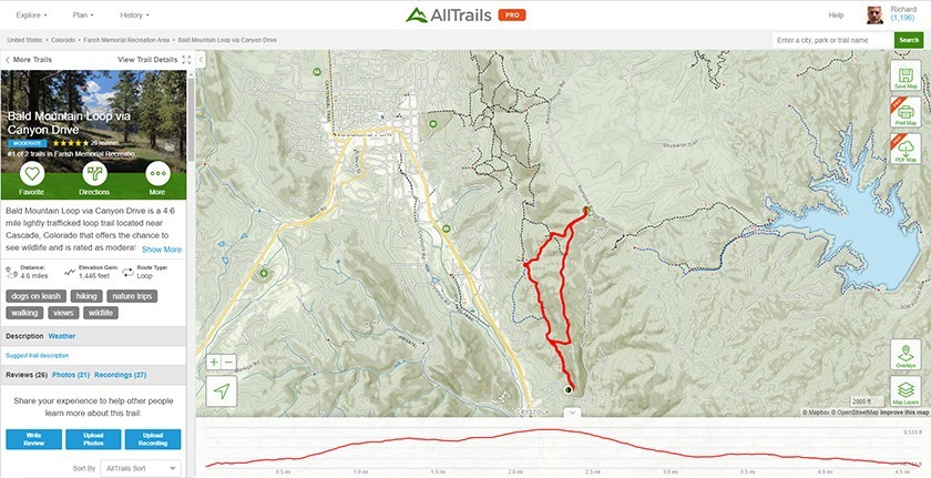 AllTrails map - Bald Mountain Loop