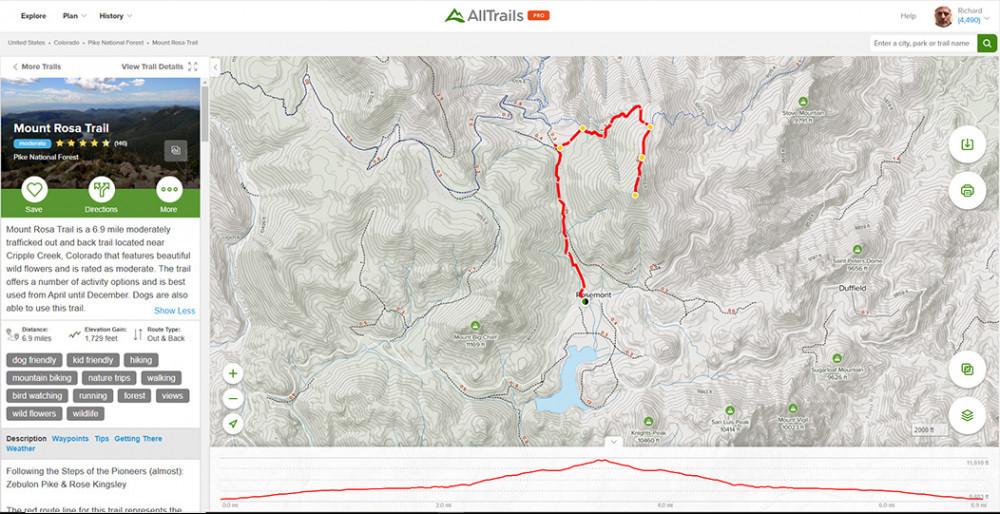 AllTrails Mount Rosa Trail
