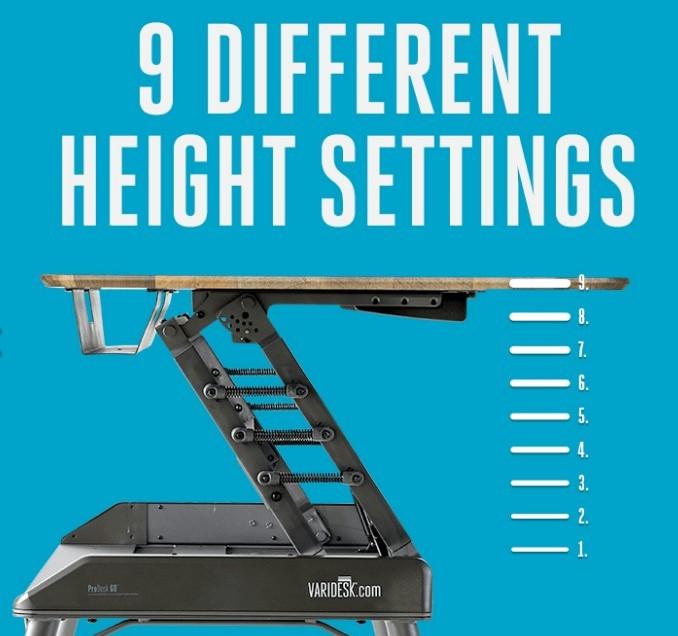 VARIDESK Height Adjustments