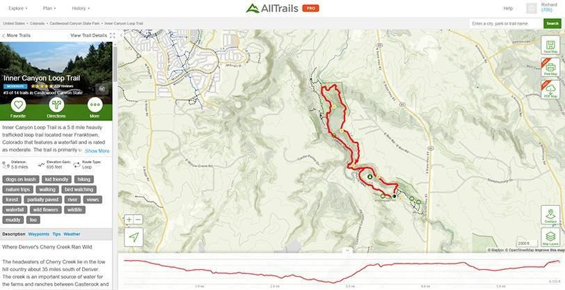 AllTrails Colorado Inner Canyon Loop Trail