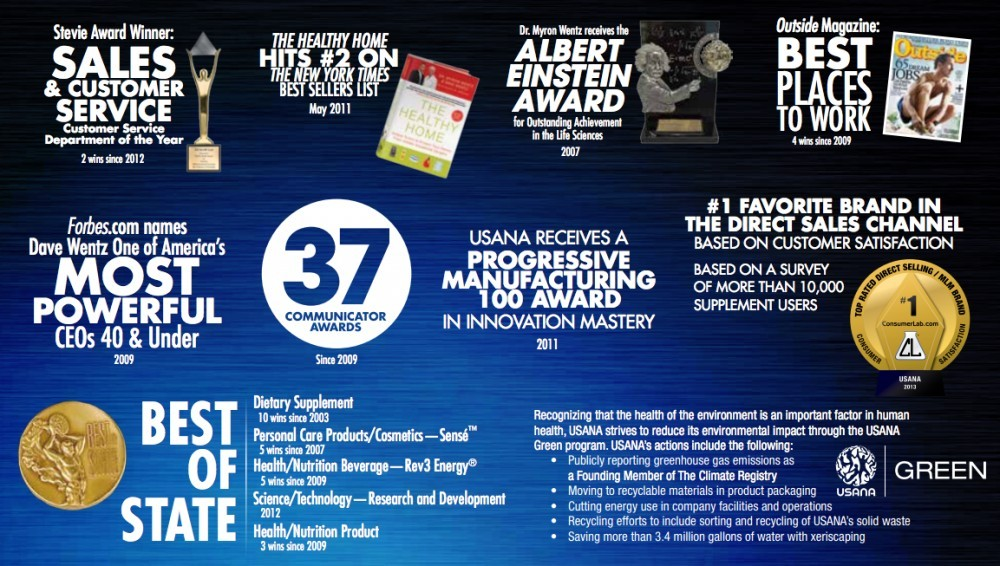 USANA-Awards-and-Achievements