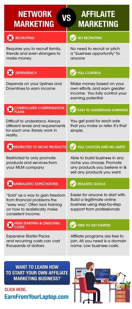Network-Marketing-vs-Affiliate-Marketing