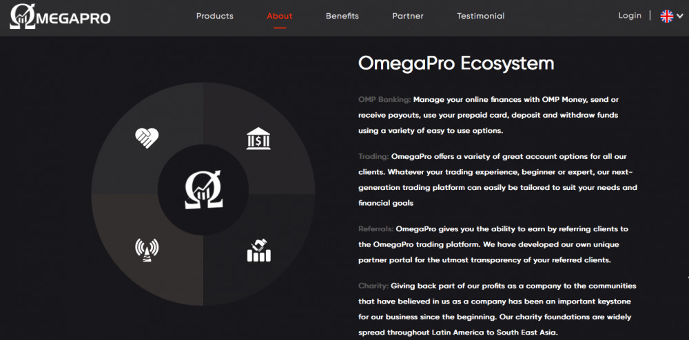 Omega Pro Review