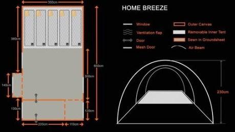 Home Breeze Specs