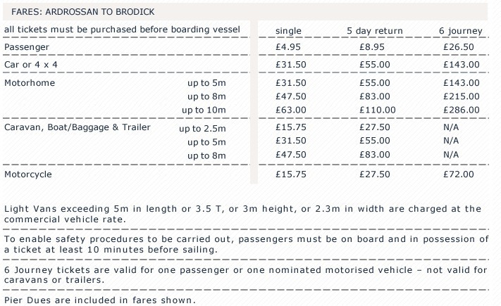 Ferry Timetable for Calmac - Ardrossan to Brodick