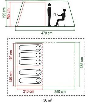 Colman Mosedale 5 Dimensions