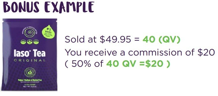 Total Life Changes pyramid scheme commission