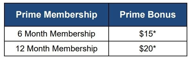 Kyäni  pyramid scheme membership