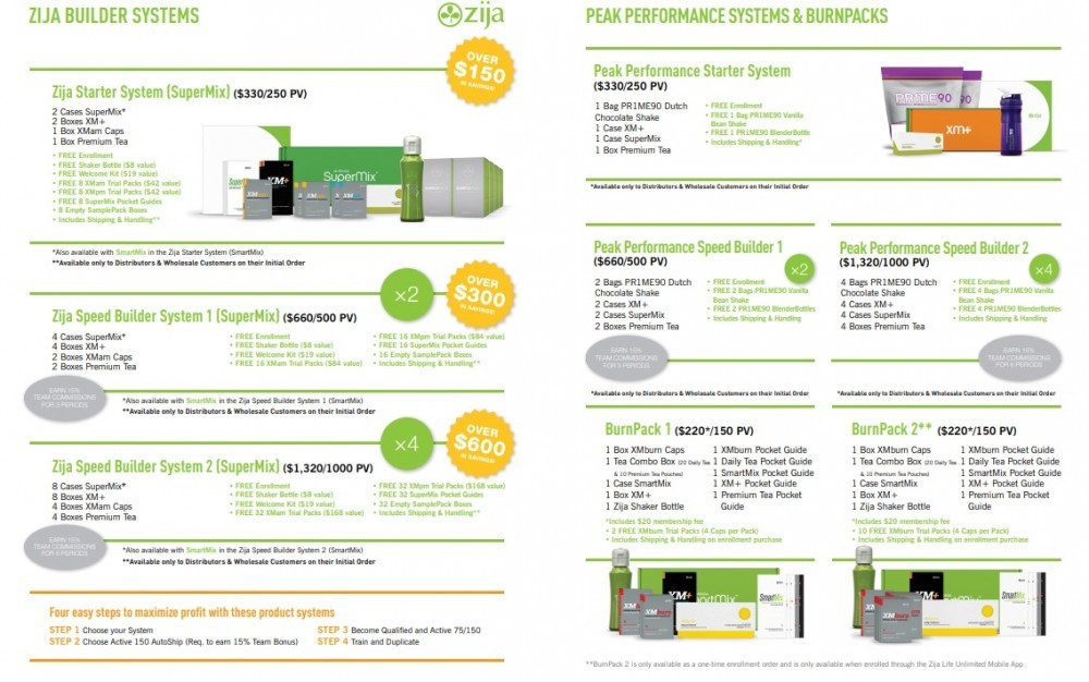 Zija review starter kits