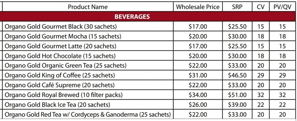 Organo Gold review price list