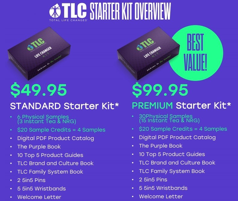 Total Life Changes review starter kits